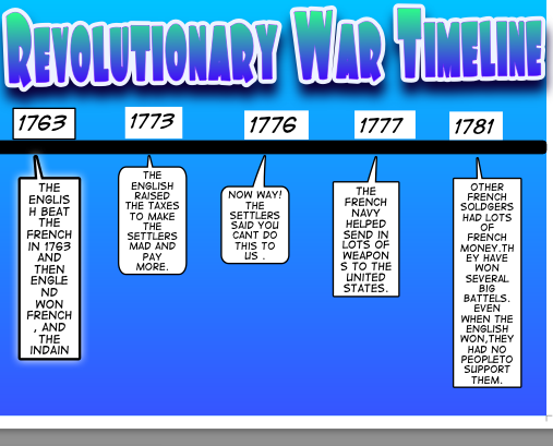 photograph about Revolutionary War Timeline Printable identified as Meadow Truth / angelas-progressive-war