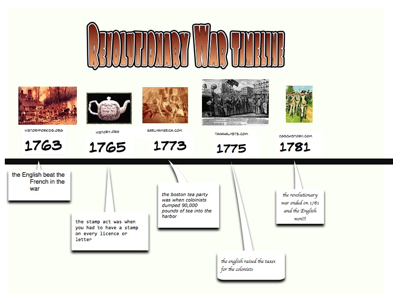 annotated timeline 1763 1783 The american revolution, 1763-1783 chapter study outline the road to revolution the treaty of paris was signed in september 1783.